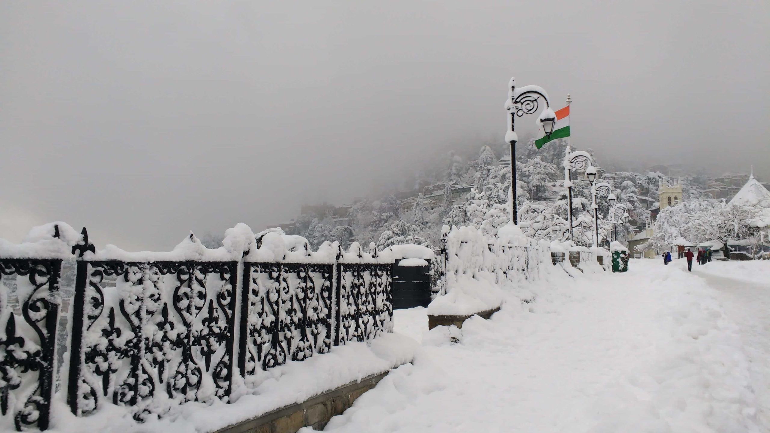 Best Places to Travel in Himachal in 2020